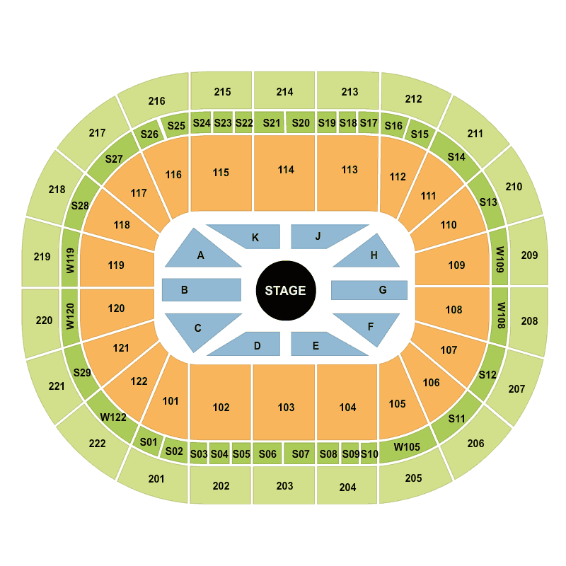 Russell Howard  Round The World Manchester Arena