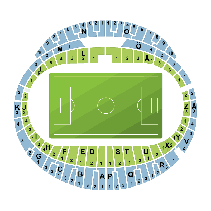 arsenal manchester city ullevi