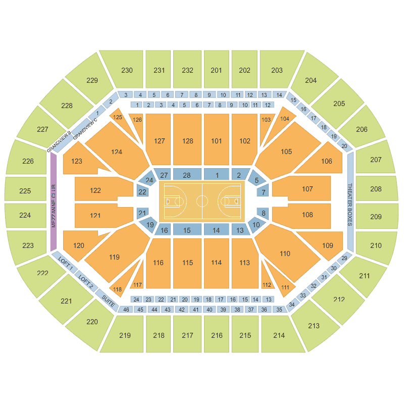 Golden State Warriors vs. Indiana Pacers Oracle Arena ...